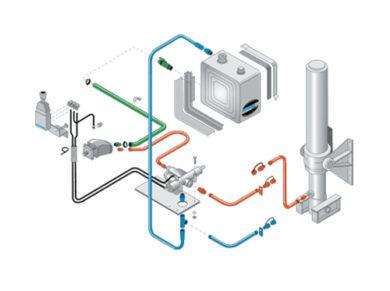 hidrauline sistema ir jos komponentai